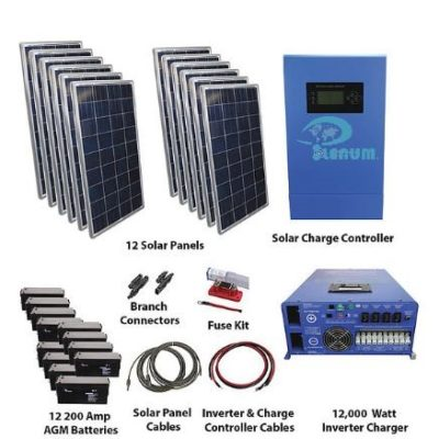 Alternative Energy Package / Energy Package