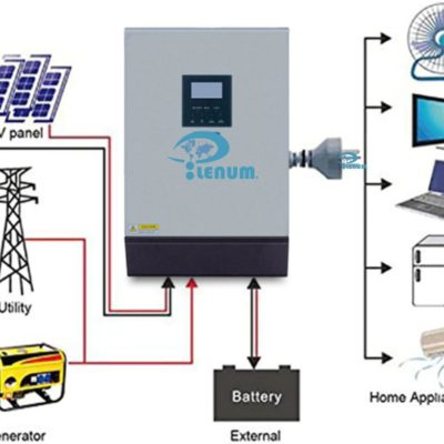 HYBRID INVERTER WITH CHARGE CONTROLLER
